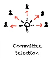 Image Step 3 - Committee Selection3